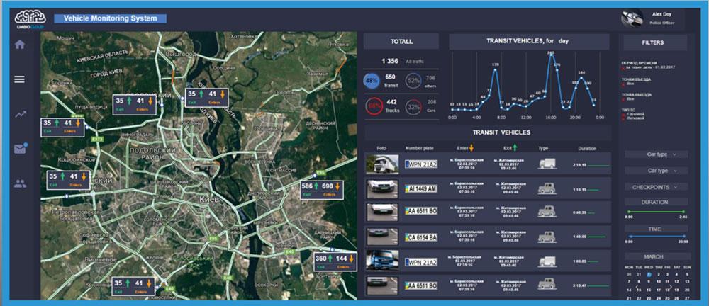 Hanwha Techwin Wisenet-Verkehrsmanagementlösung