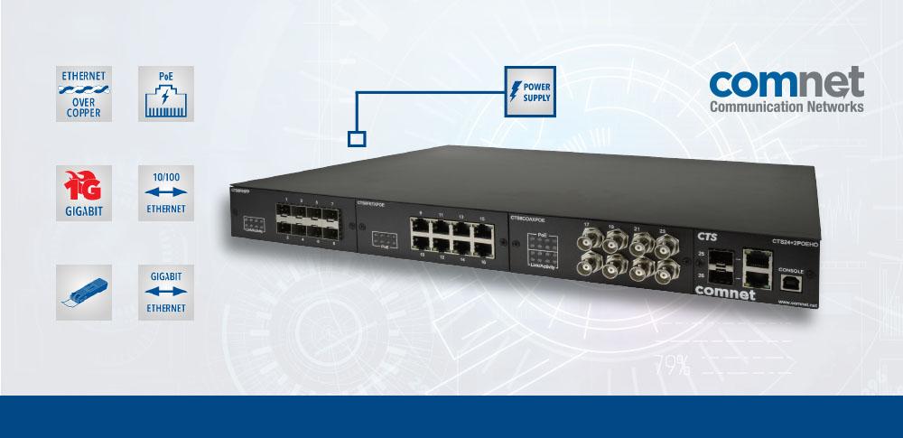ComNet CTS 24: Kommt, wie vorkonfiguriert