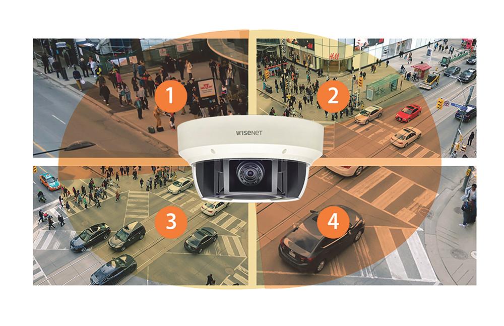 Hanwha Multidirektionales Kameras