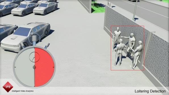 IPS Loitering Detection
